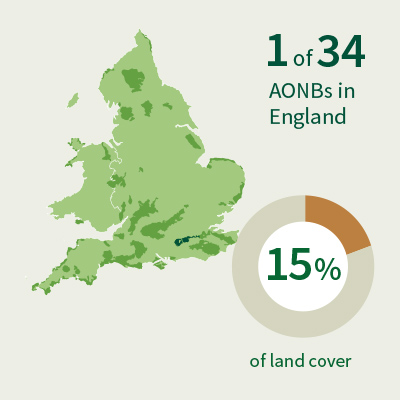 AONB Graphic