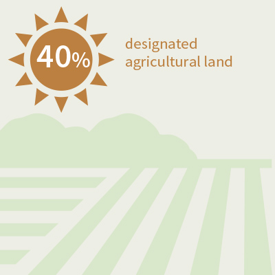 Agriculture graphic